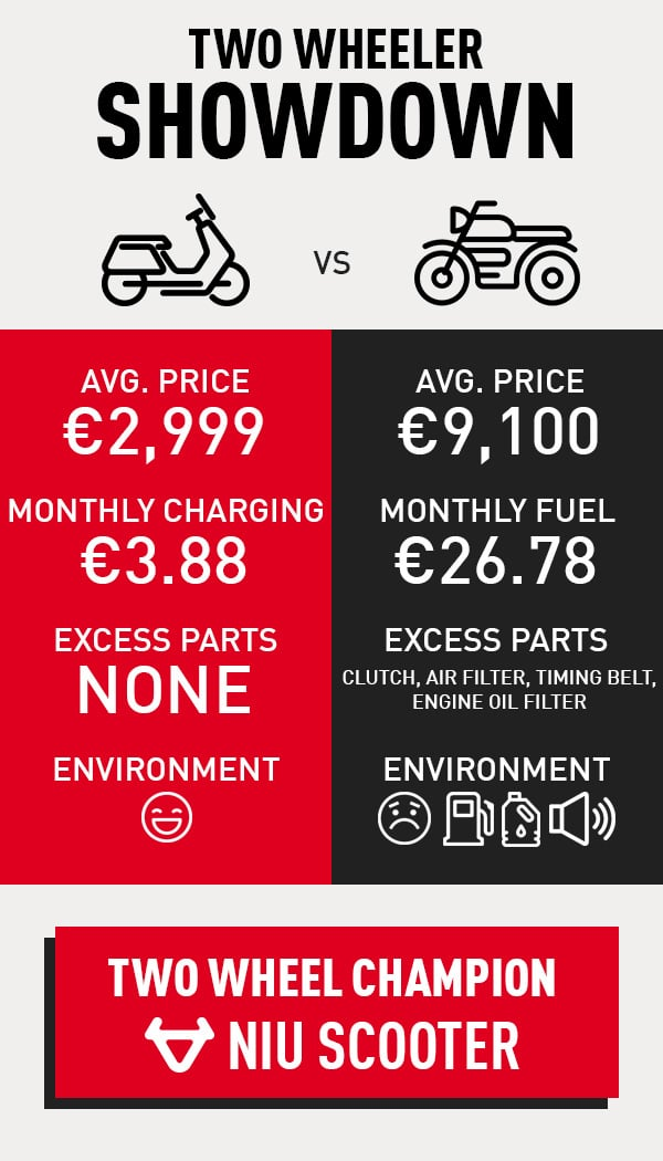 scooter-vs-motorcycle-two-wheeler-showdown-8771841