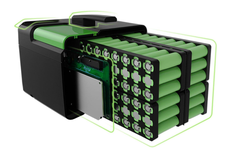 NIU Battery Technology