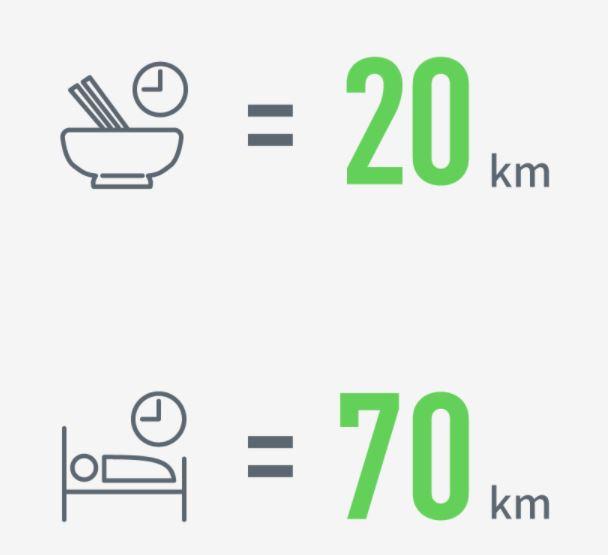 rapid recharging